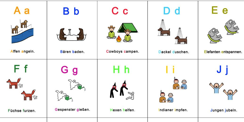 Poster ABC-Buch