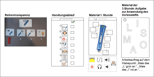 Handhabung des Anybook Audiostifts